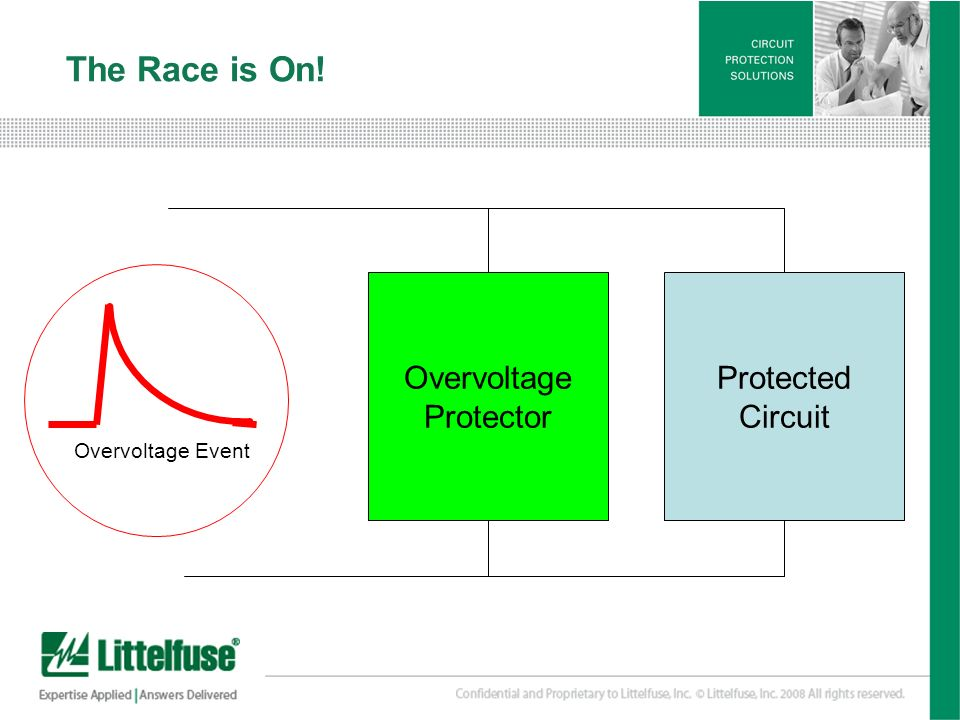 3 Version01_100407 The Race is On! Overvoltage Protector Protected Circuit Overvoltage Event