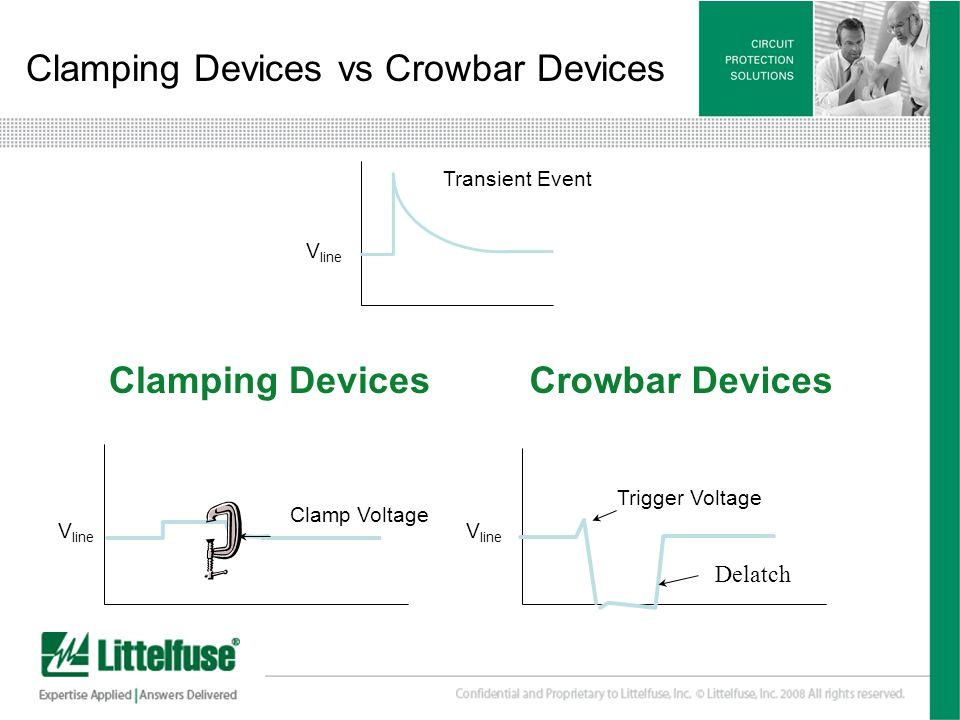 4 Version01_100407 V line Trigger Voltage Delatch Crowbar Devices V line Transient EventV line Clamping Devices Clamp Voltage Clamping Devices vs Crow