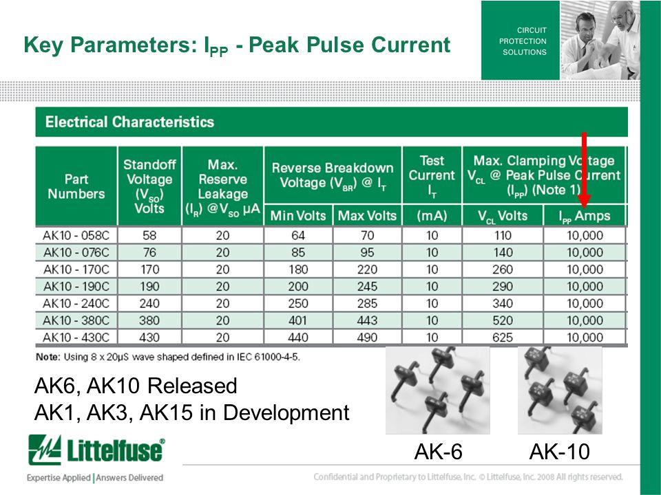 6 Version01_100407 Key Parameters: I PP - Peak Pulse Current AK6, AK10 Released AK1, AK3, AK15 in Development AK-6 AK-10