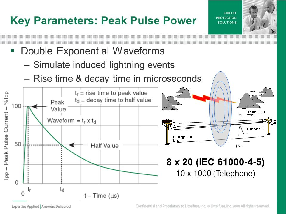 7 Version01_100407 Key Parameters: Peak Pulse Power Double Exponential Waveforms –Simulate induced lightning events –Rise time & decay time in microse