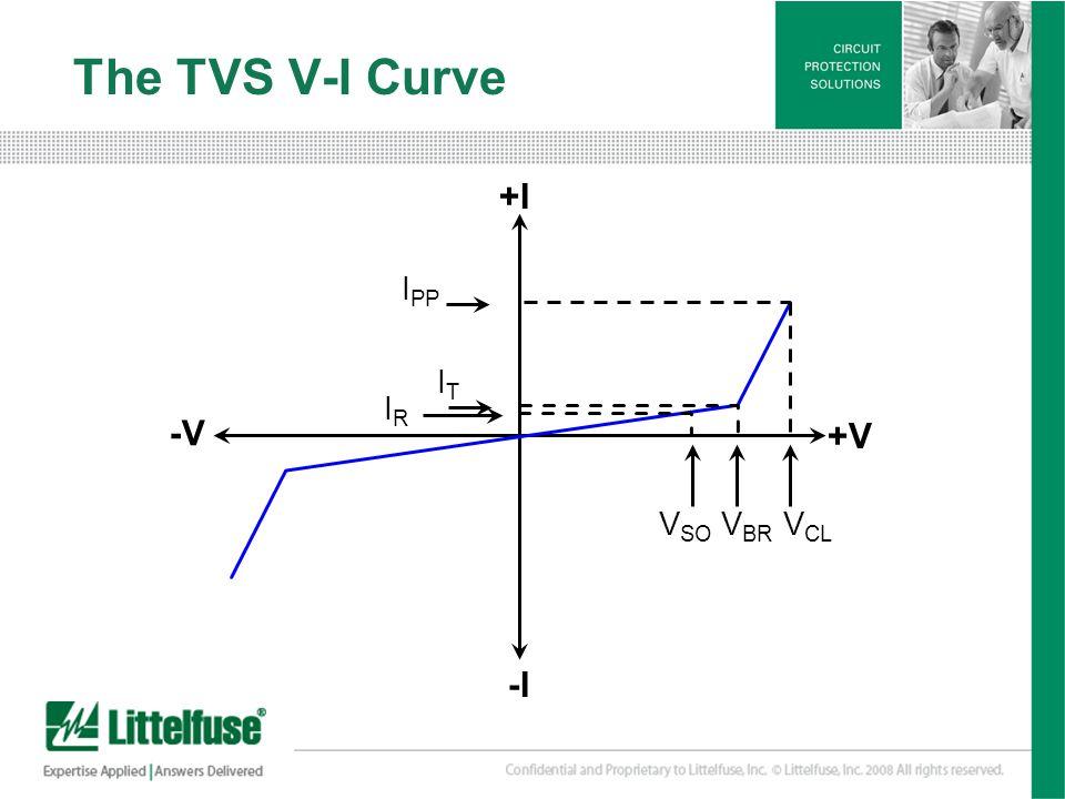 8 Version01_100407 +I +V -V -I I PP ITIT V SO V BR V CL IRIR The TVS V-I Curve
