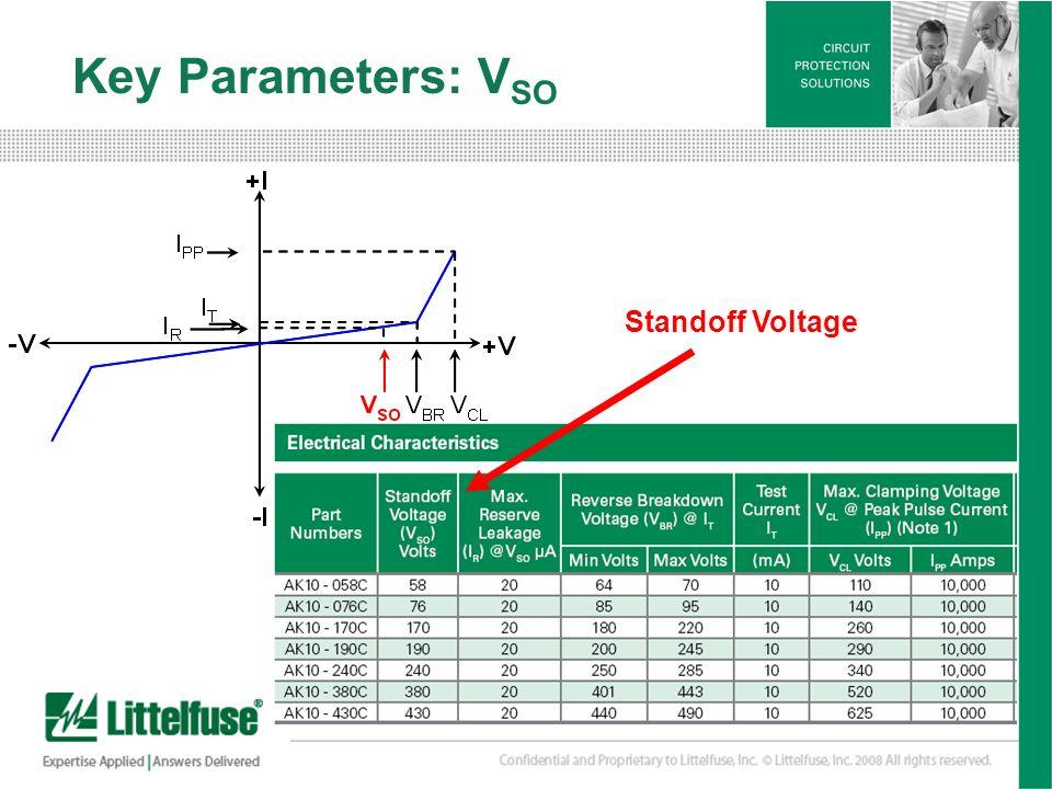 9 Version01_100407 Key Parameters: V SO Standoff Voltage