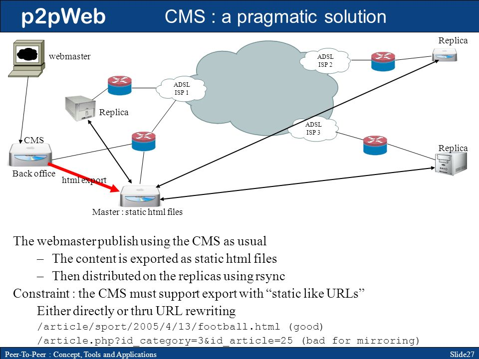 p2pWeb Slide27Peer-To-Peer : Concept, Tools and Applications CMS : a pragmatic solution The webmaster publish using the CMS as usual –The content is exported as static html files –Then distributed on the replicas using rsync Constraint : the CMS must support export with static like URLs Either directly or thru URL rewriting /article/sport/2005/4/13/football.html (good) /article.php id_category=3&id_article=25 (bad for mirroring) ADSL ISP 1 ADSL ISP 2 ADSL ISP 3 webmaster Master : static html files Replica CMS Back office html export Replica