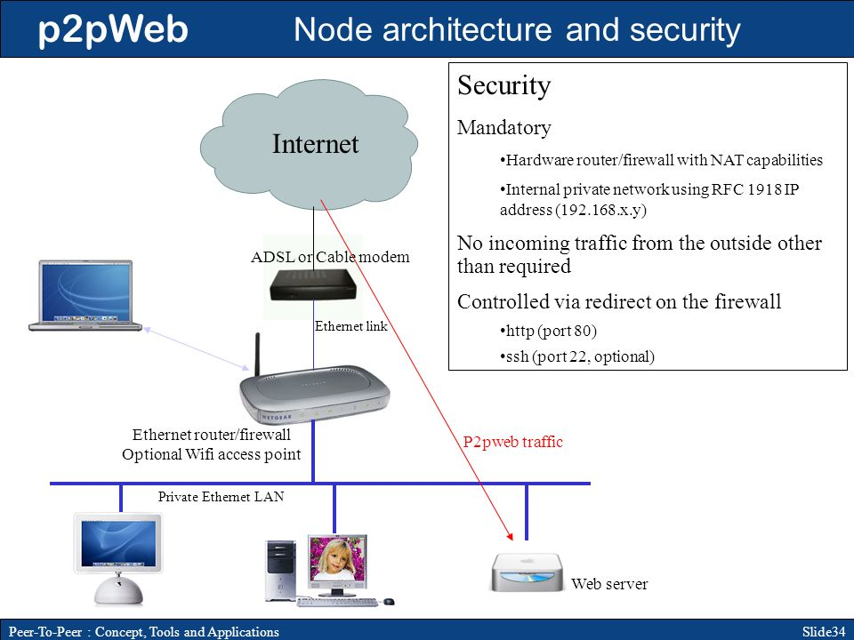 p2pWeb Slide34Peer-To-Peer : Concept, Tools and Applications Node architecture and security ADSL or Cable modem Ethernet router/firewall Optional Wifi access point Private Ethernet LAN Ethernet link Internet Security Mandatory Hardware router/firewall with NAT capabilities Internal private network using RFC 1918 IP address (192.168.x.y) No incoming traffic from the outside other than required Controlled via redirect on the firewall http (port 80) ssh (port 22, optional) Web server P2pweb traffic