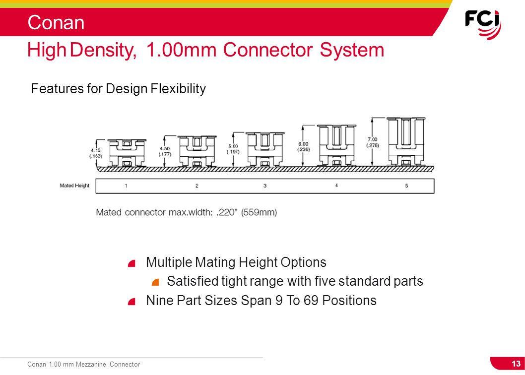 13 Conan 1.00 mm Mezzanine Connector Conan Features for Design Flexibility High Density, 1.00mm Connector System Multiple Mating Height Options Satisf