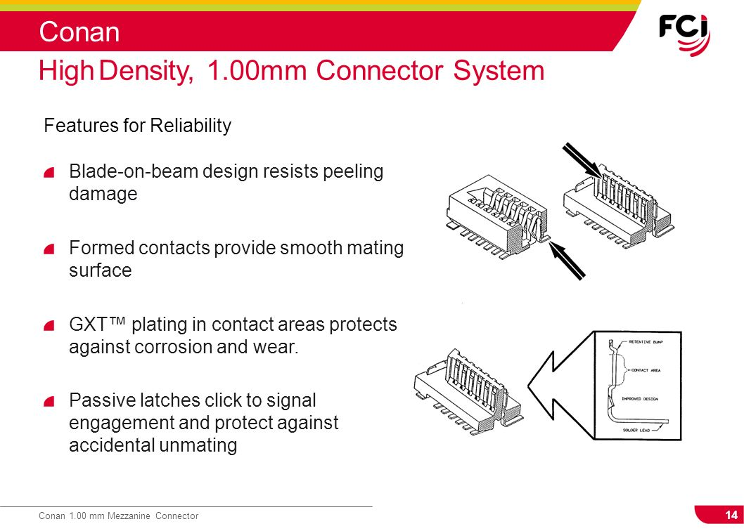 14 Conan 1.00 mm Mezzanine Connector Conan Features for Reliability High Density, 1.00mm Connector System Blade-on-beam design resists peeling damage