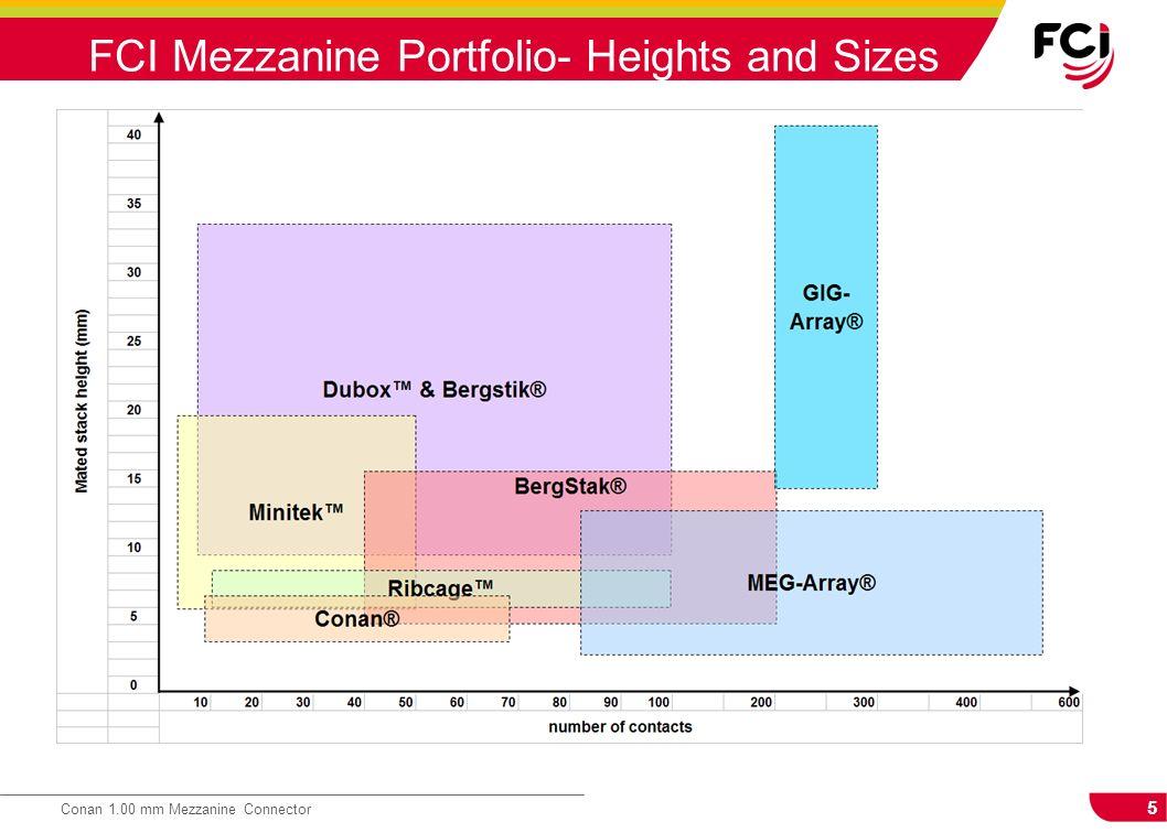 5 Conan 1.00 mm Mezzanine Connector FCI Mezzanine Portfolio- Heights and Sizes