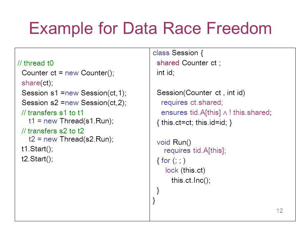 12 Example for Data Race Freedom class Session { shared Counter ct ; int id; Session(Counter ct, int id) requires ct.shared; ensures tid.A[this] .