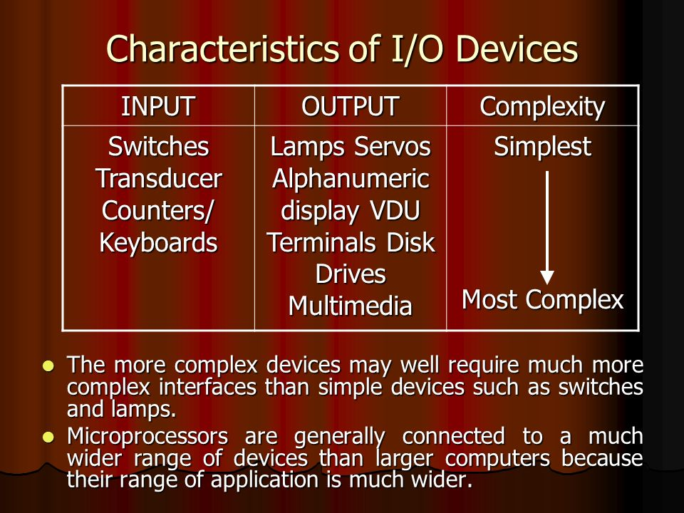 Characteristics of I/O Devices The more complex devices may well require much more complex interfaces than simple devices such as switches and lamps.