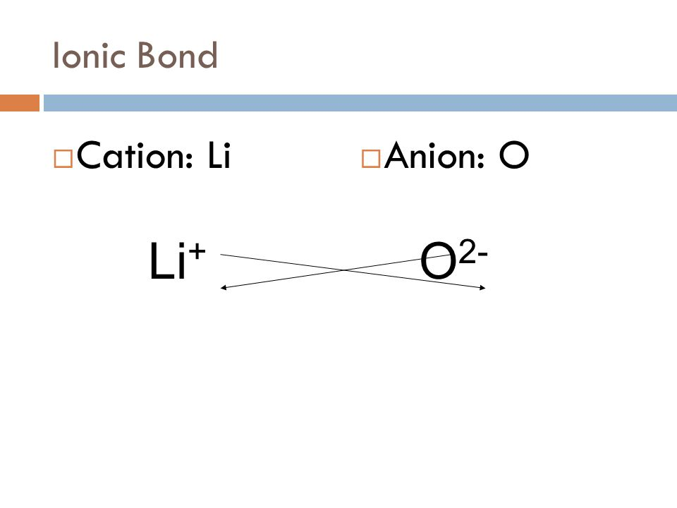 Ionic Bond Cation: Li Anion: O Li + O 2-