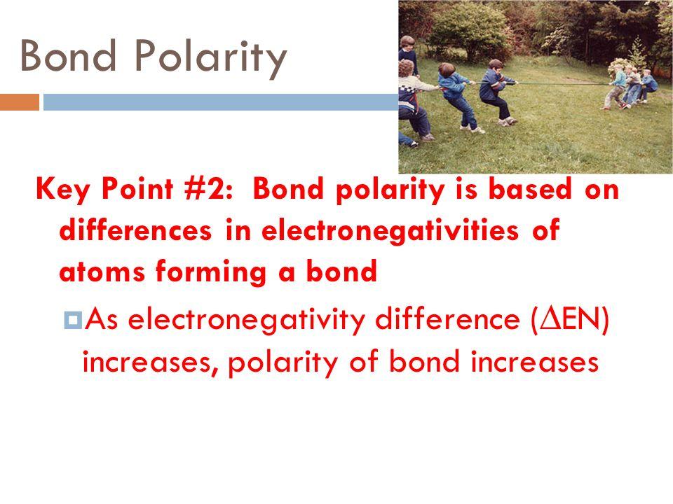 Electronegativity Chart Pauling Values