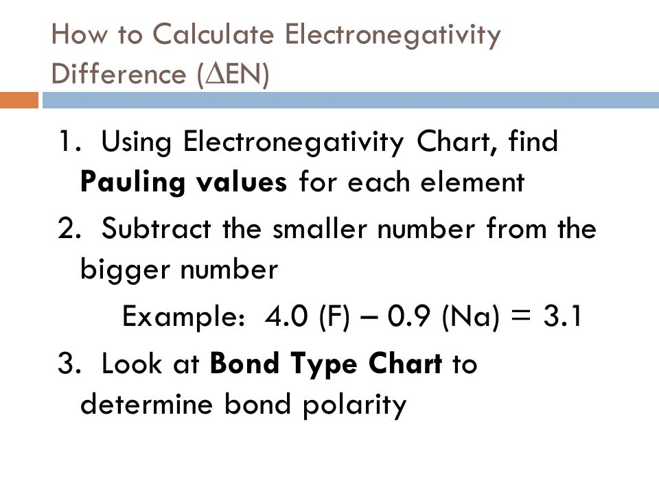 Polarity Ranges Key Point #3: Bonds are not purely ionic (I) or purely covalent (NPC). They could be slightly ionic (VPC) or slightly covalent (MPC).