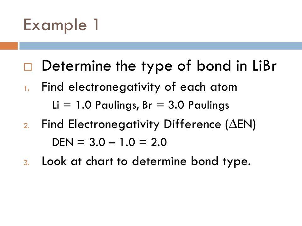 Example 1 Determine the type of bond in LiBr 1. Find electronegativity of each atom Li = 1.0 Paulings, Br = 3.0 Paulings