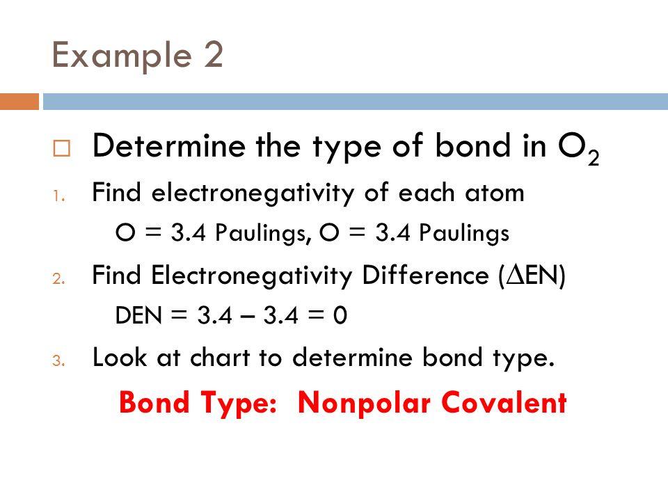 Bond Type Chart DEN RangeBond Type 0.0 – 0.3Nonpolar Covalent 0.4 – 0.9Moderately Polar Covalent 0.9 – 1.69Very Polar Covalent 1.7 or greaterIonic