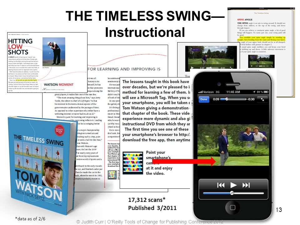 13 THE TIMELESS SWING Instructional 17,312 scans* Published 3/2011 *data as of 2/6 © Judith Curr | OReilly Tools of Change for Publishing Conference 2
