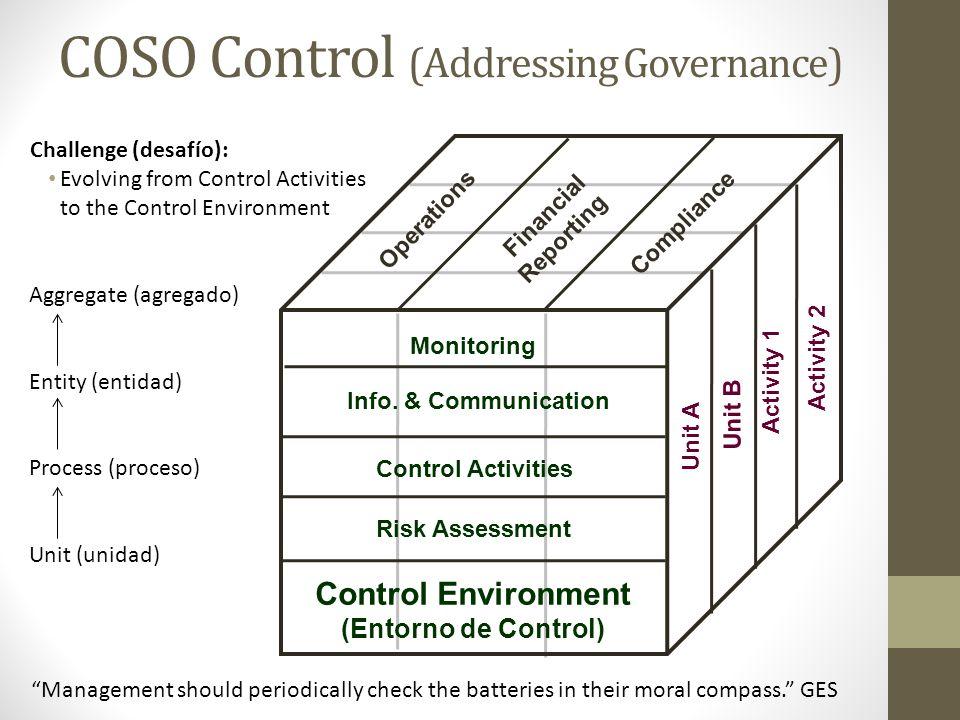 Unit B Activity 2 Monitoring Info. & Communication Control Activities Control Environment (Entorno de Control) Unit A Activity 1 Compliance Financial