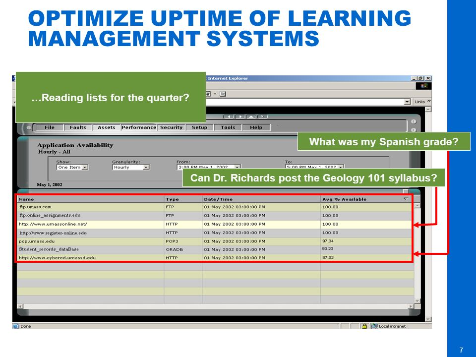 8 ENSURE CRITICAL SYSTEMS ARE UP Can students register for classes 24x7.
