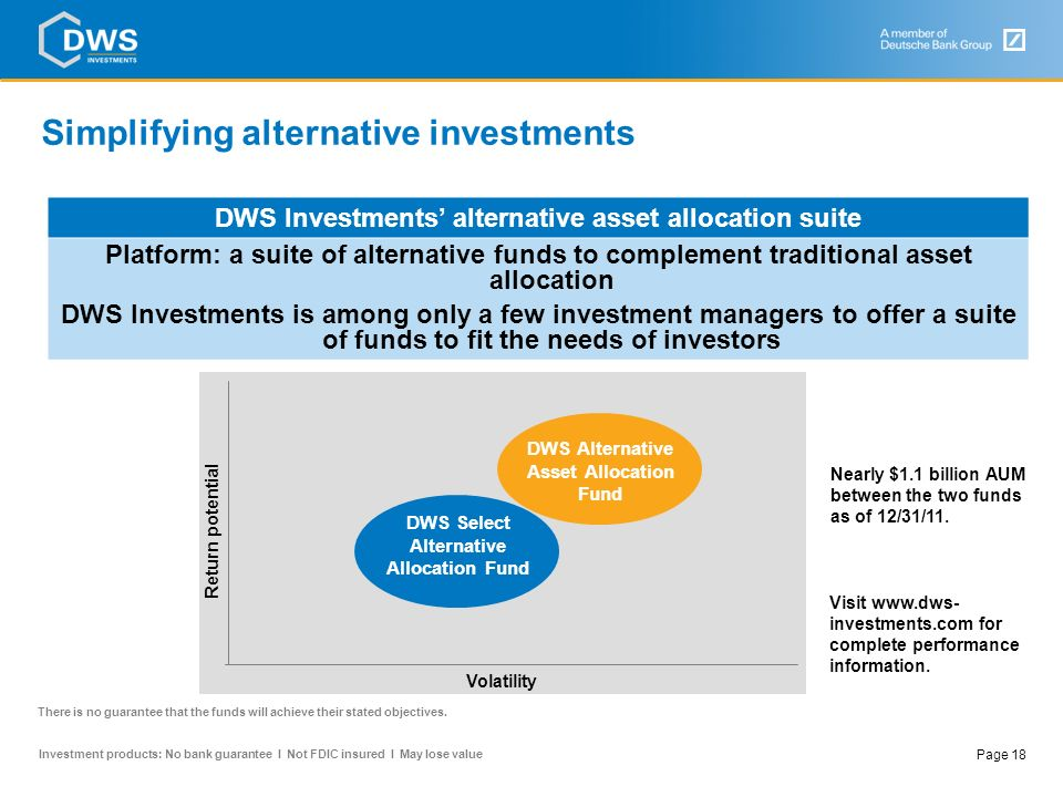 Investment products: No bank guarantee I Not FDIC insured I May lose value A compelling option for alternative investing DWS alternatives suite