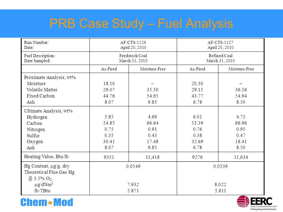 PRB Case Study – Fuel Analysis Run Number: Date: AF-CTS-1126 April 20, 2010 AF-CTS-1127 April 20, 2010 Fuel Description: Date Sampled: Feedstock Coal