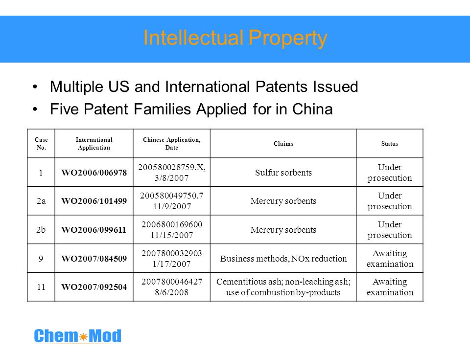 Intellectual Property Multiple US and International Patents Issued Five Patent Families Applied for in China Case No. International Application Chines