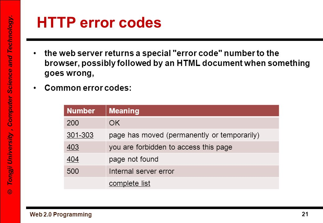 Web 2.0 Programming 21 © Tongji University, Computer Science and Technology. HTTP error codes the web server returns a special