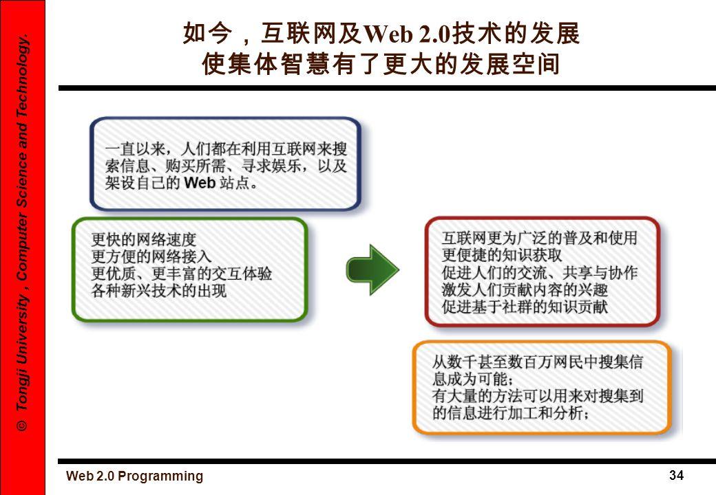 Web 2.0 Programming 34 © Tongji University, Computer Science and Technology. Web 2.0