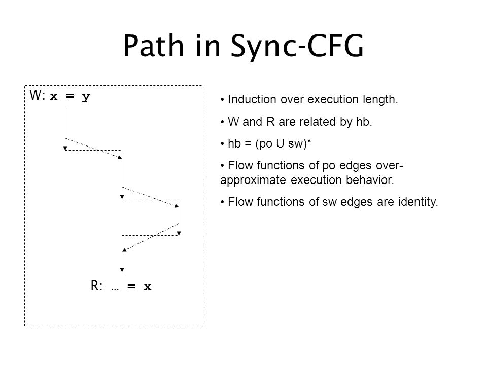 Path in Sync-CFG W: x = y R: … = x Induction over execution length.