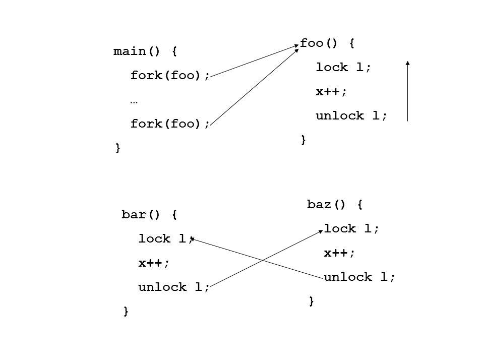 foo() { lock l; x++; unlock l; } main() { fork(foo); … fork(foo); } bar() { lock l; x++; unlock l; } baz() { lock l; x++; unlock l; }