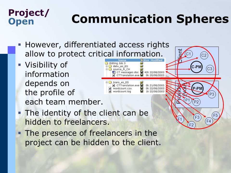Project/ Open Communication Spheres However, differentiated access rights allow to protect critical information.