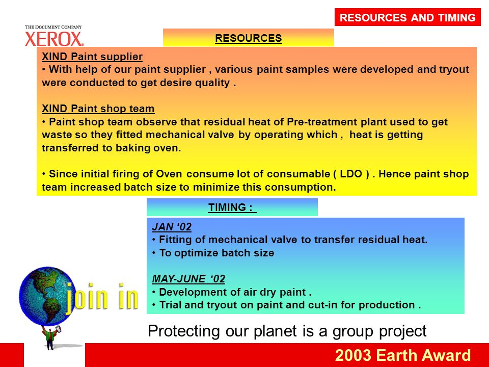 Protecting our planet is a group project 2003 Earth Award XIND Paint supplier With help of our paint supplier, various paint samples were developed and tryout were conducted to get desire quality.