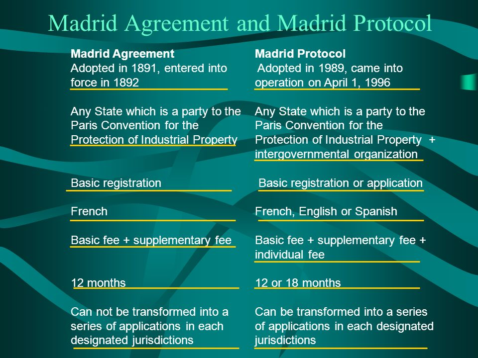 Madrid Agreement and Madrid Protocol Madrid Agreement Adopted in 1891, entered into force in 1892 Any State which is a party to the Paris Convention for the Protection of Industrial Property Basic registration French Basic fee + supplementary fee 12 months Can not be transformed into a series of applications in each designated jurisdictions Madrid Protocol Adopted in 1989, came into operation on April 1, 1996 Any State which is a party to the Paris Convention for the Protection of Industrial Property + intergovernmental organization Basic registration or application French, English or Spanish Basic fee + supplementary fee + individual fee 12 or 18 months Can be transformed into a series of applications in each designated jurisdictions