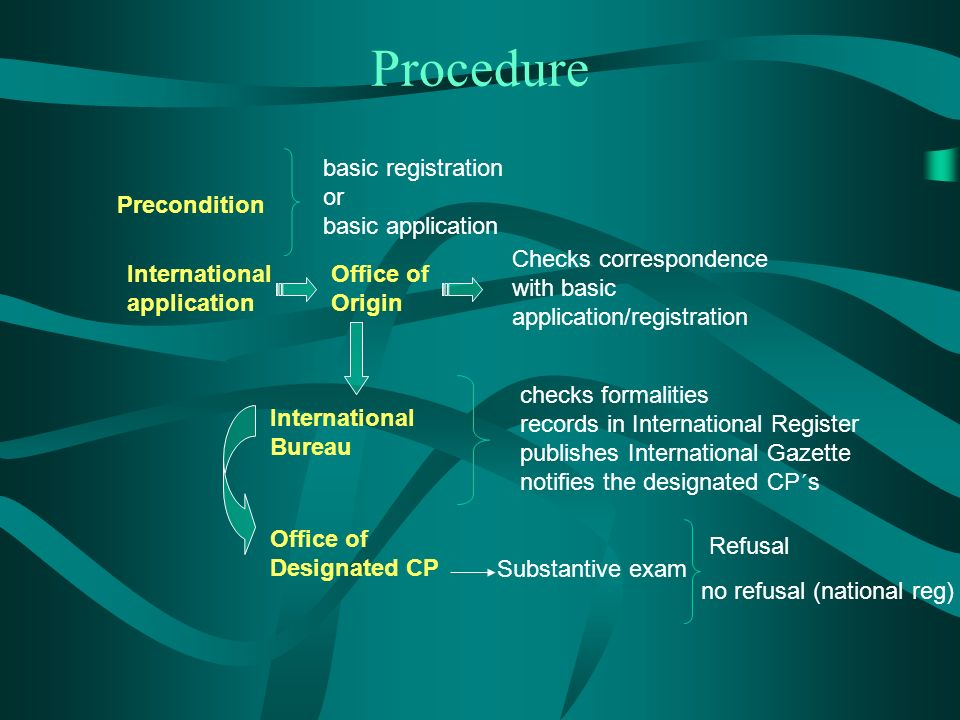 Procedure Precondition basic registration or basic application International application Office of Origin Checks correspondence with basic application/registration checks formalities records in International Register publishes International Gazette notifies the designated CP´s Office of Designated CP Substantive exam Refusal no refusal (national reg) International Bureau