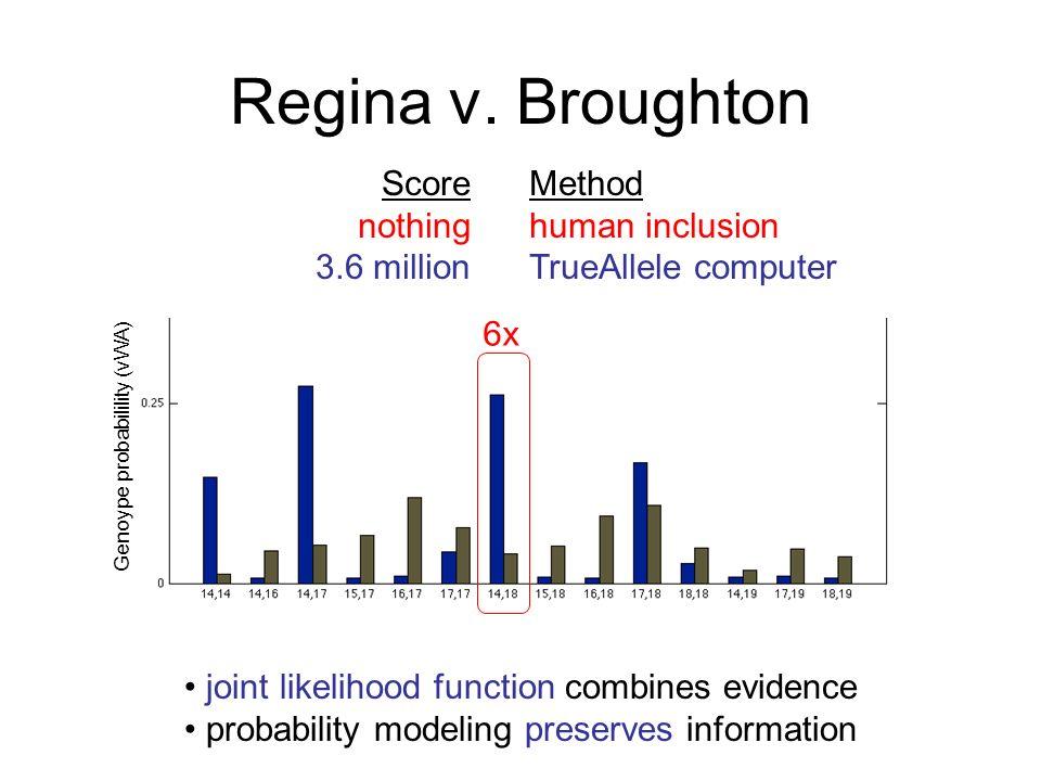 Regina v. Broughton Genoype probabilility (vWA) 6x ScoreMethod nothinghuman inclusion 3.6 millionTrueAllele computer joint likelihood function combine