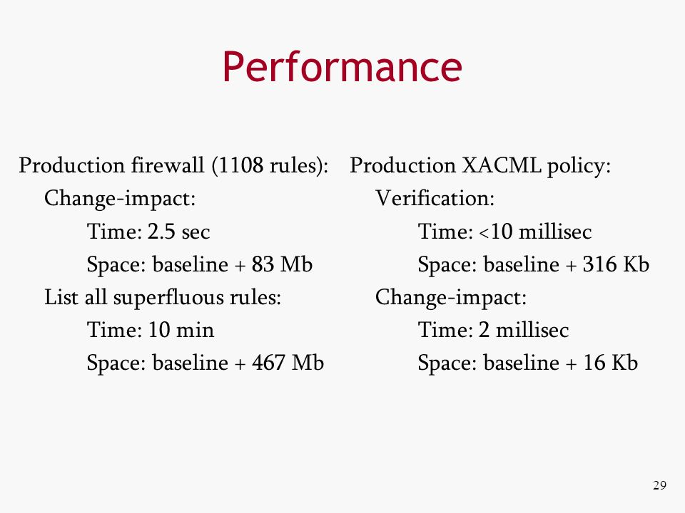 29 Performance Production firewall (1108 rules): Change-impact: Time: 2.5 sec Space: baseline + 83 Mb List all superfluous rules: Time: 10 min Space: baseline + 467 Mb Production XACML policy: Verification: Time: <10 millisec Space: baseline + 316 Kb Change-impact: Time: 2 millisec Space: baseline + 16 Kb