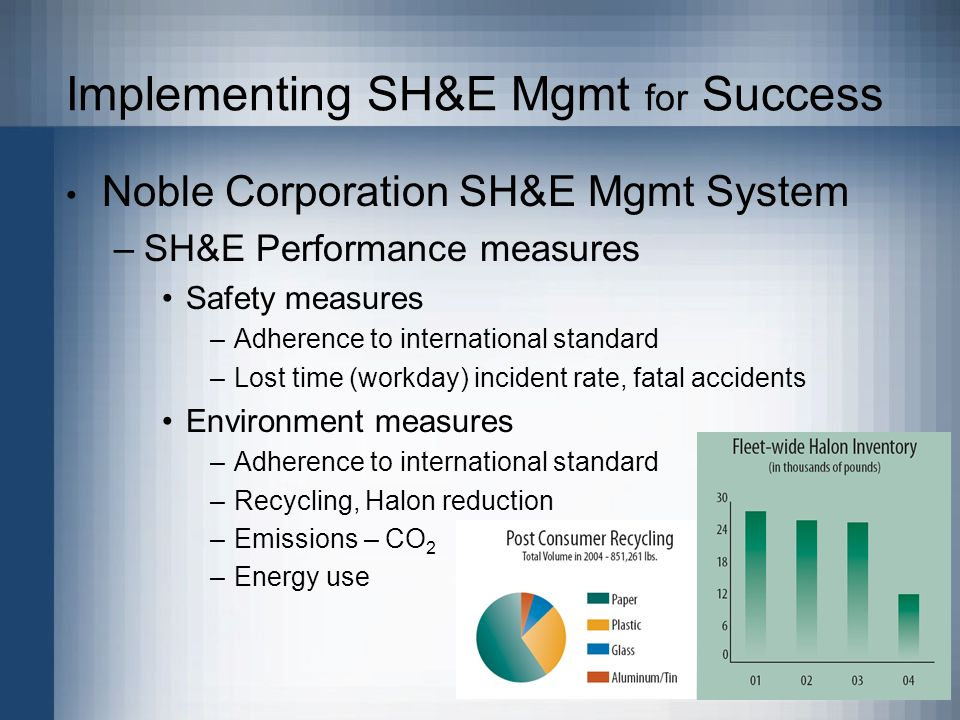 Implementing SH&E Mgmt for Success Noble Corporation SH&E Mgmt System –SH&E Performance measures Safety measures –Adherence to international standard –Lost time (workday) incident rate, fatal accidents Environment measures –Adherence to international standard –Recycling, Halon reduction –Emissions – CO 2 –Energy use