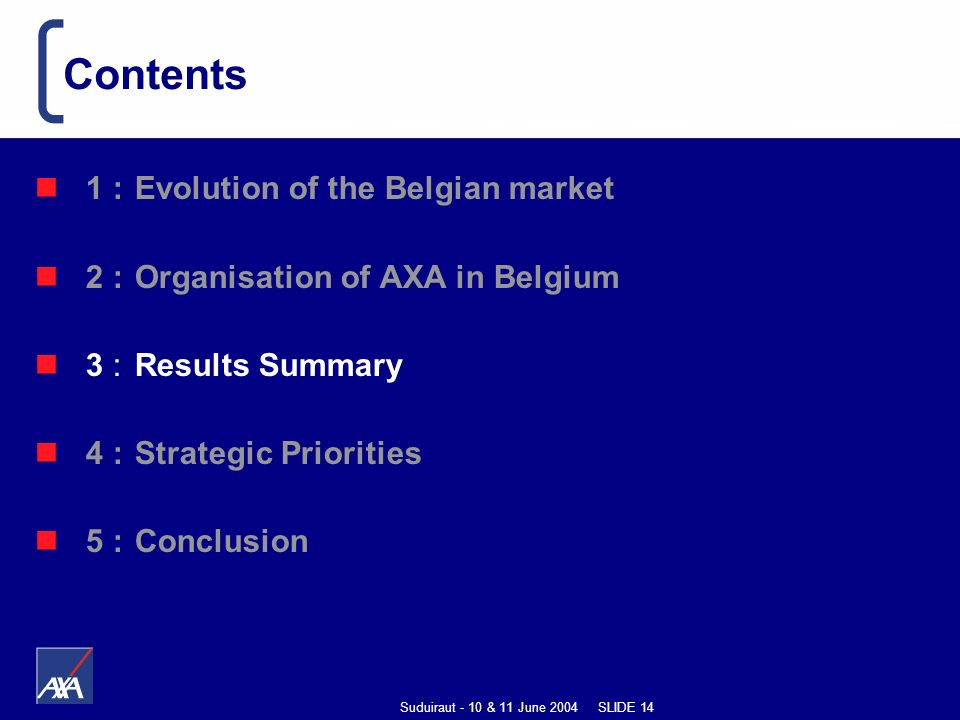 Suduiraut - 10 & 11 June 2004 SLIDE 14 1 : Evolution of the Belgian market 2 : Organisation of AXA in Belgium 3 : Results Summary 4 : Strategic Priorities 5 :Conclusion Contents