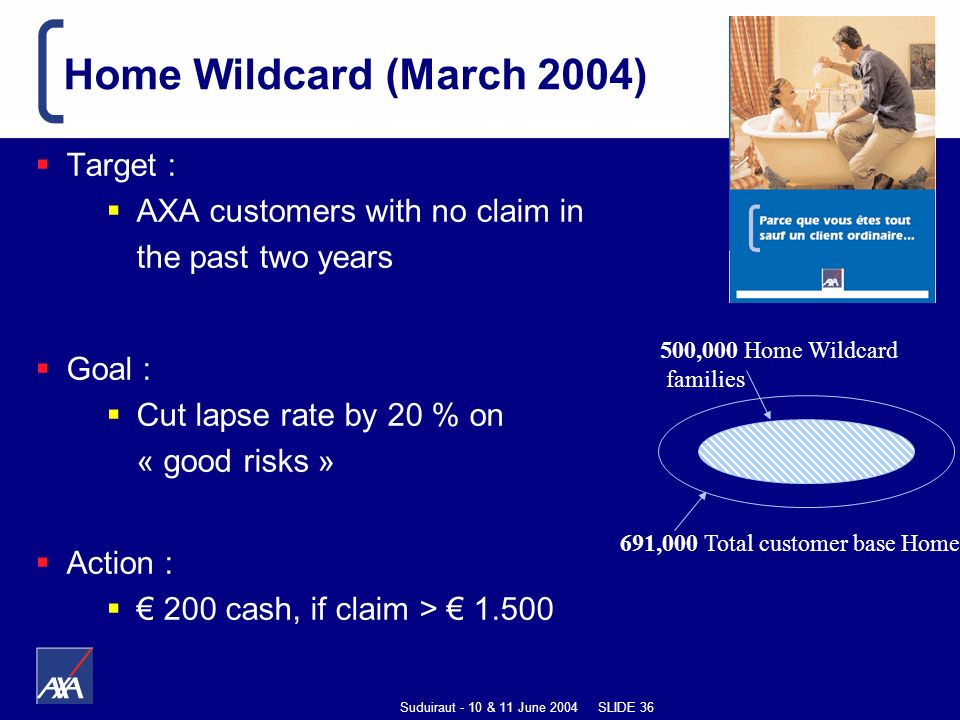 Suduiraut - 10 & 11 June 2004 SLIDE 36 691,000 Total customer base Home 500,000 Home Wildcard families Home Wildcard (March 2004) Target : AXA customers with no claim in the past two years Goal : Cut lapse rate by 20 % on « good risks » Action : 200 cash, if claim > 1.500