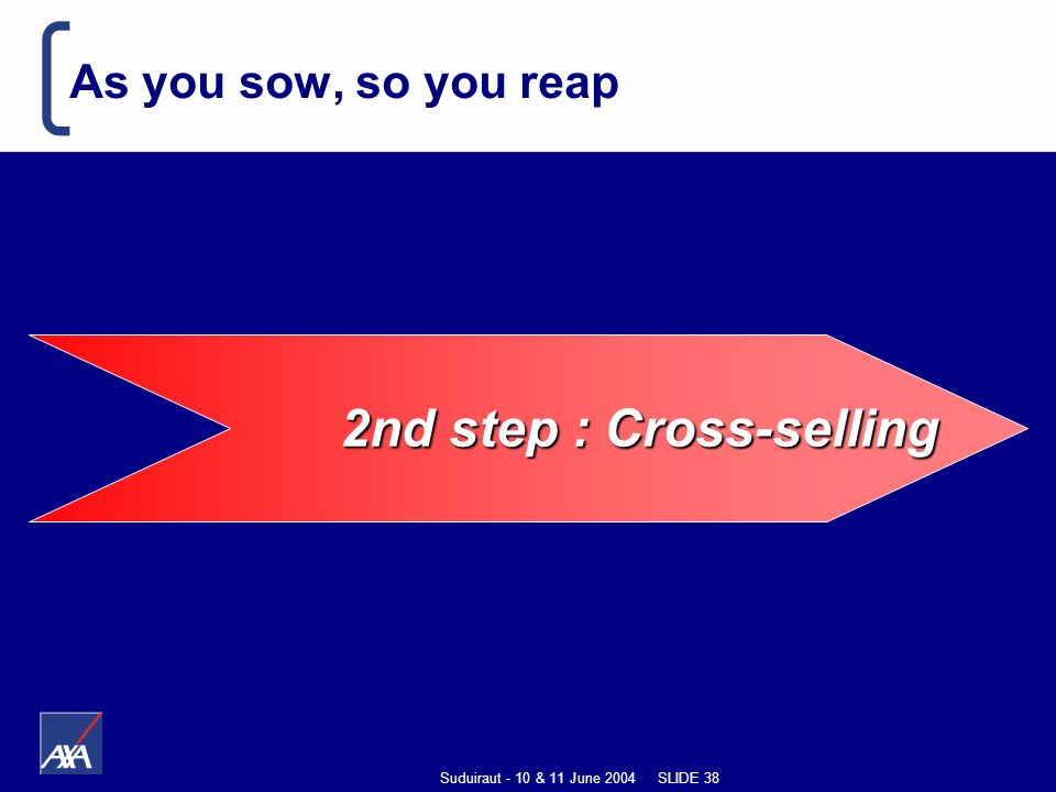 Suduiraut - 10 & 11 June 2004 SLIDE 38 As you sow, so you reap 2nd step : Cross-selling 2nd step : Cross-selling