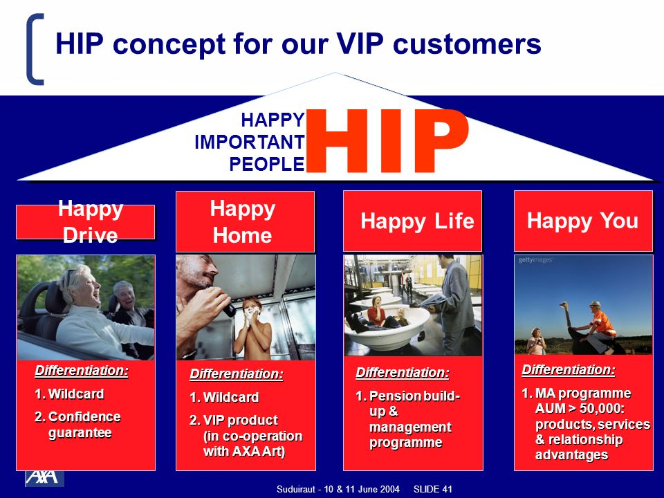 Suduiraut - 10 & 11 June 2004 SLIDE 41 HIP concept for our VIP customers Happy Drive Happy Home Happy Life Happy You HAPPY IMPORTANT PEOPLE HIP Differentiation: 1.Wildcard 2.Confidence guarantee Differentiation: 1.Wildcard 2.Confidence guarantee Differentiation: 1.Wildcard 2.VIP product (in co-operation with AXA Art) Differentiation: 1.Wildcard 2.VIP product (in co-operation with AXA Art) Differentiation: 1.Pension build- up & management programme Differentiation: 1.Pension build- up & management programme Differentiation: 1.MA programme AUM > 50,000: products, services & relationship advantages Differentiation: 1.MA programme AUM > 50,000: products, services & relationship advantages