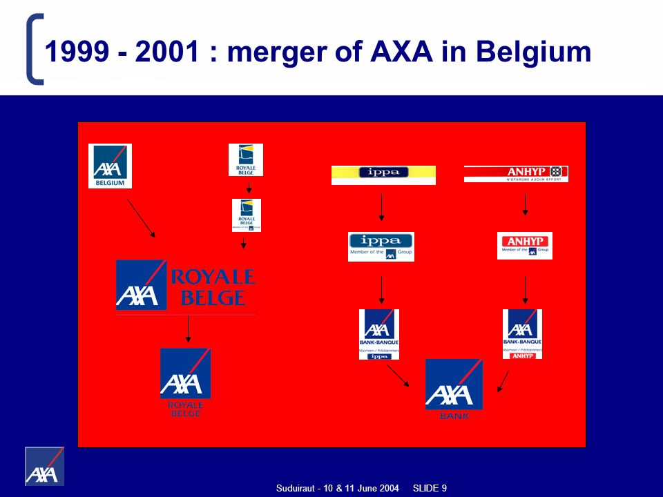 Suduiraut - 10 & 11 June 2004 SLIDE 9 1999 - 2001 : merger of AXA in Belgium