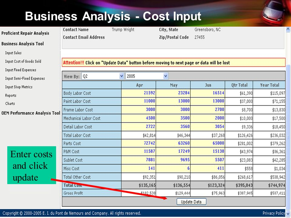 Business Analysis - Cost Input Enter costs and click update