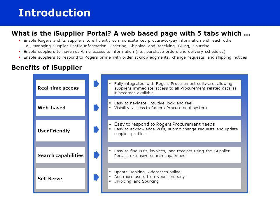 Table of Contents Introduction Introduction Page Introduction2 iSupplier Information Flows3 Invitation to the iSupplier Portal4 Login to the iSupplier