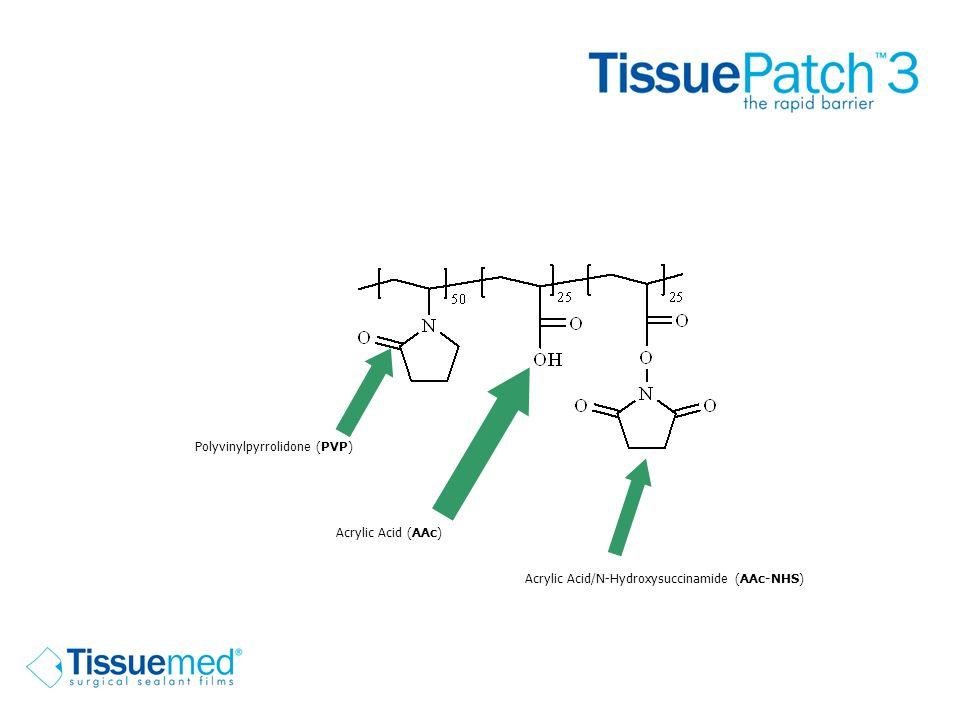 Polyvinylpyrrolidone (PVP) Acrylic Acid (AAc) Acrylic Acid/N-Hydroxysuccinamide (AAc-NHS)