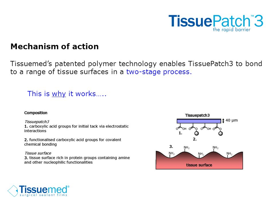 Mechanism of action Tissuemeds patented polymer technology enables TissuePatch3 to bond to a range of tissue surfaces in a two-stage process. This is