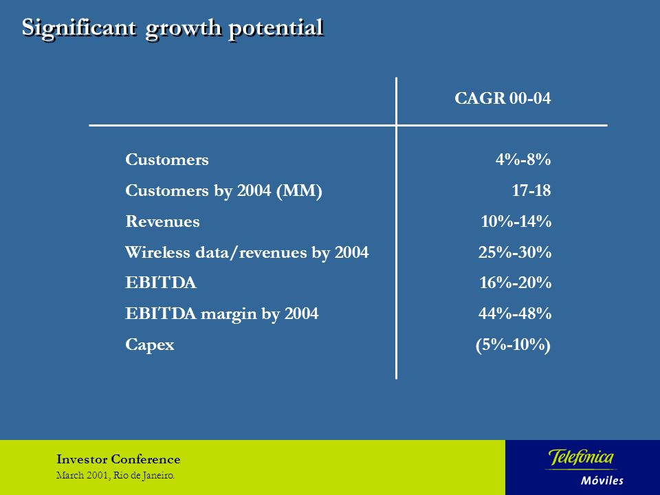 Investor Conference March 2001, Rio de Janeiro. CAGR 00-04 Customers 4%-8% Customers by 2004 (MM)17-18 Revenues 10%-14% Wireless data/revenues by 2004