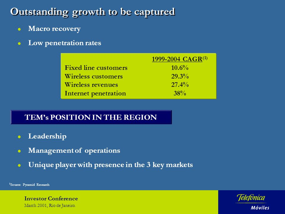 Investor Conference March 2001, Rio de Janeiro. Outstanding growth to be captured 1 Source: Pyramid Research 1999-2004 CAGR (1) Fixed line customers10