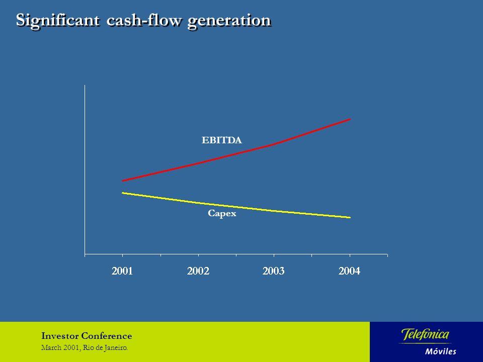 Investor Conference March 2001, Rio de Janeiro. Significant cash-flow generation EBITDA Capex