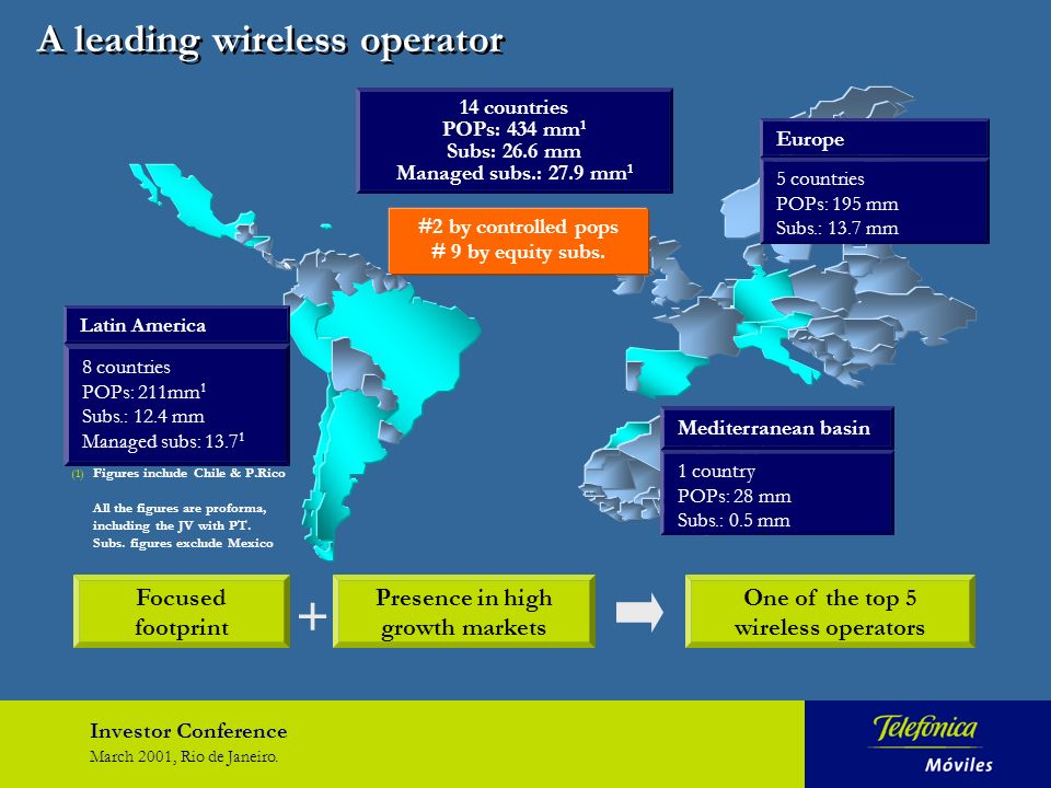 Investor Conference March 2001, Rio de Janeiro. A leading wireless operator 5 countries POPs: 195 mm Subs.: 13.7 mm Europe 8 countries POPs: 211mm 1 S