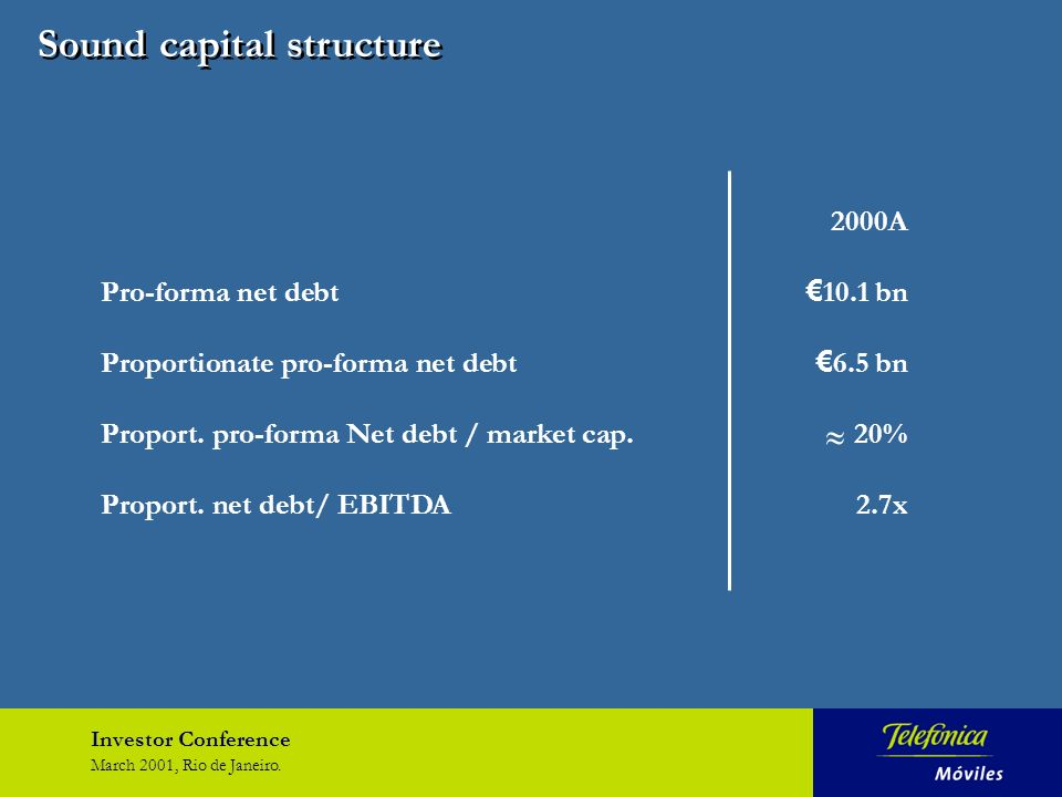 Investor Conference March 2001, Rio de Janeiro. Sound capital structure 2000A Pro-forma net debt 10.1 bn Proportionate pro-forma net debt 6.5 bn Propo