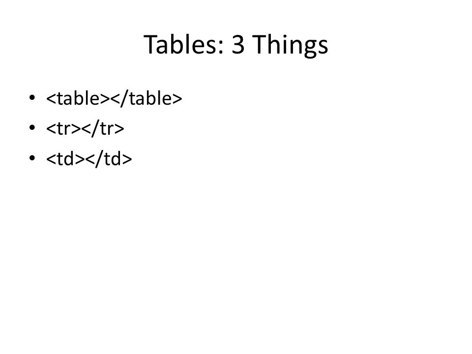Tables: 3 Things